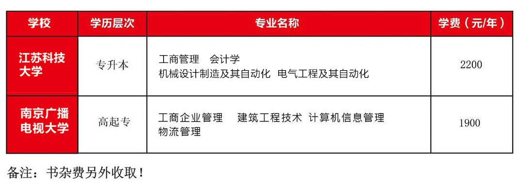 最新学历介绍.jpg
